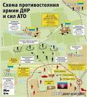 DNR: Kiev prepared for transmission 40 of the captives